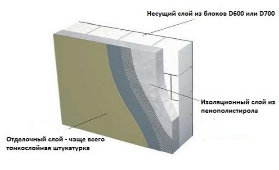 Кровельный материал прозрачный фото